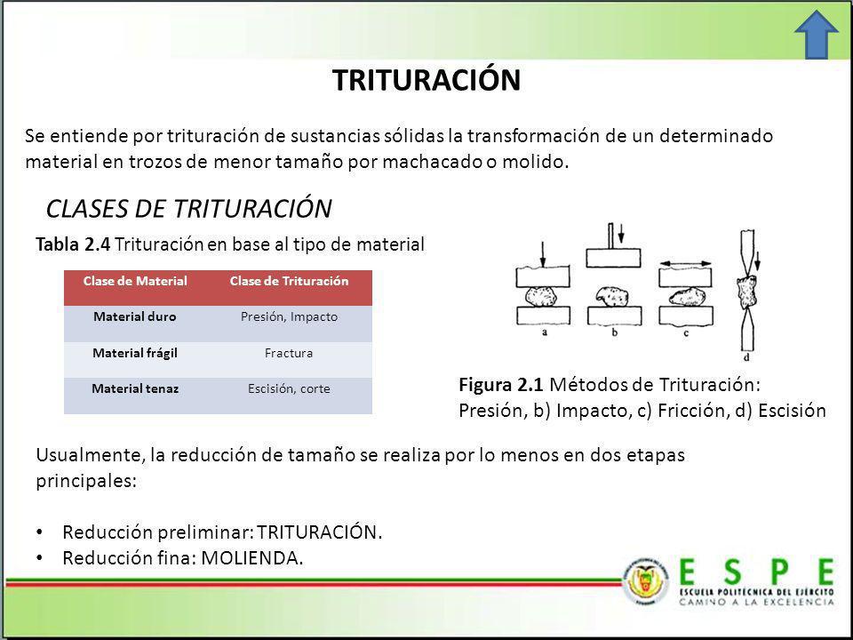 TRITURACIÓN CLASES DE TRITURACIÓN