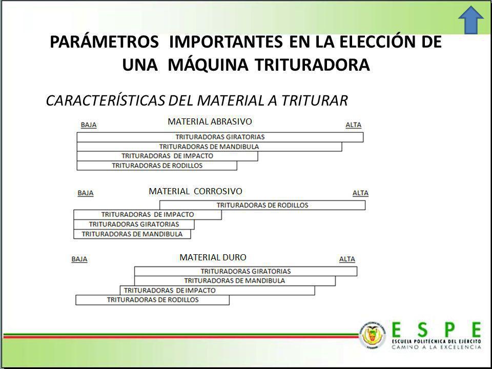 PARÁMETROS IMPORTANTES EN LA ELECCIÓN DE UNA MÁQUINA TRITURADORA