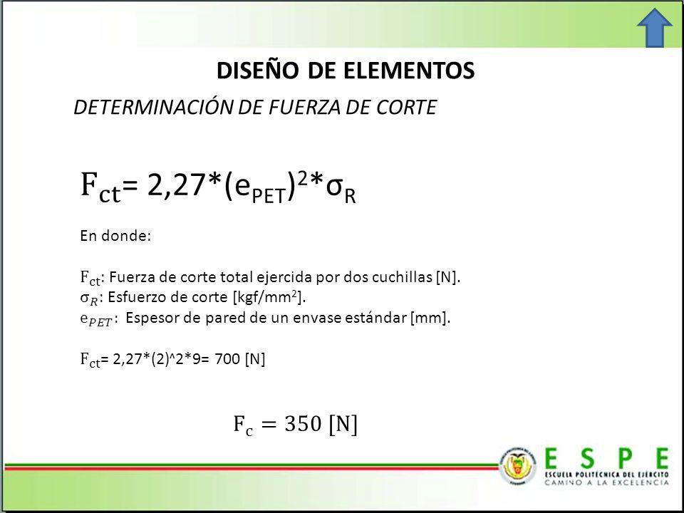F ct = 2,27*(ePET)2*σR DISEÑO DE ELEMENTOS