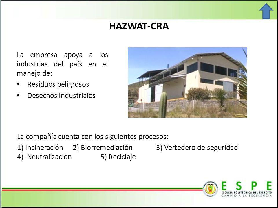 HAZWAT-CRA La empresa apoya a los industrias del país en el manejo de: