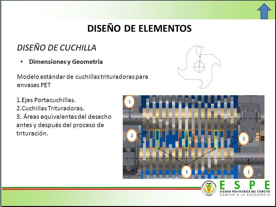 DISEÑO DE ELEMENTOS DISEÑO DE CUCHILLA Dimensiones y Geometría