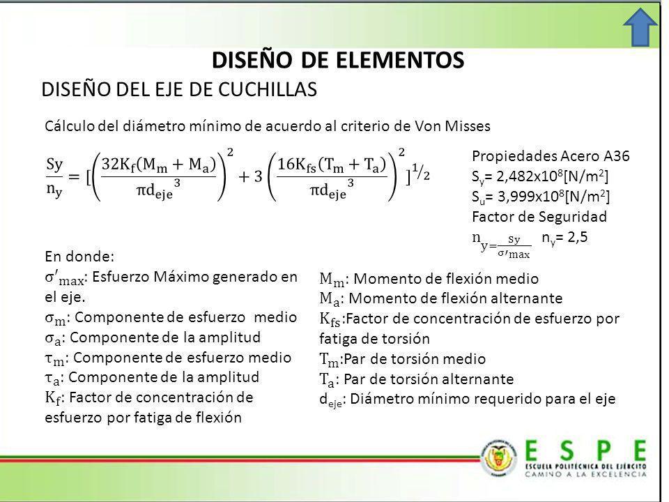 DISEÑO DE ELEMENTOS DISEÑO DEL EJE DE CUCHILLAS