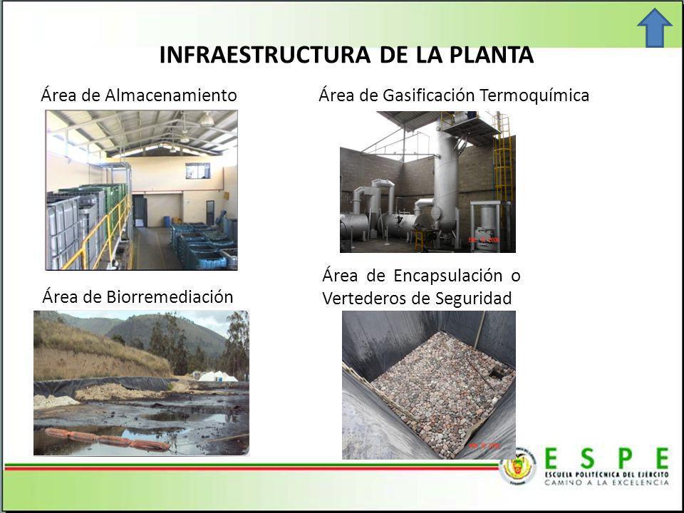 INFRAESTRUCTURA DE LA PLANTA