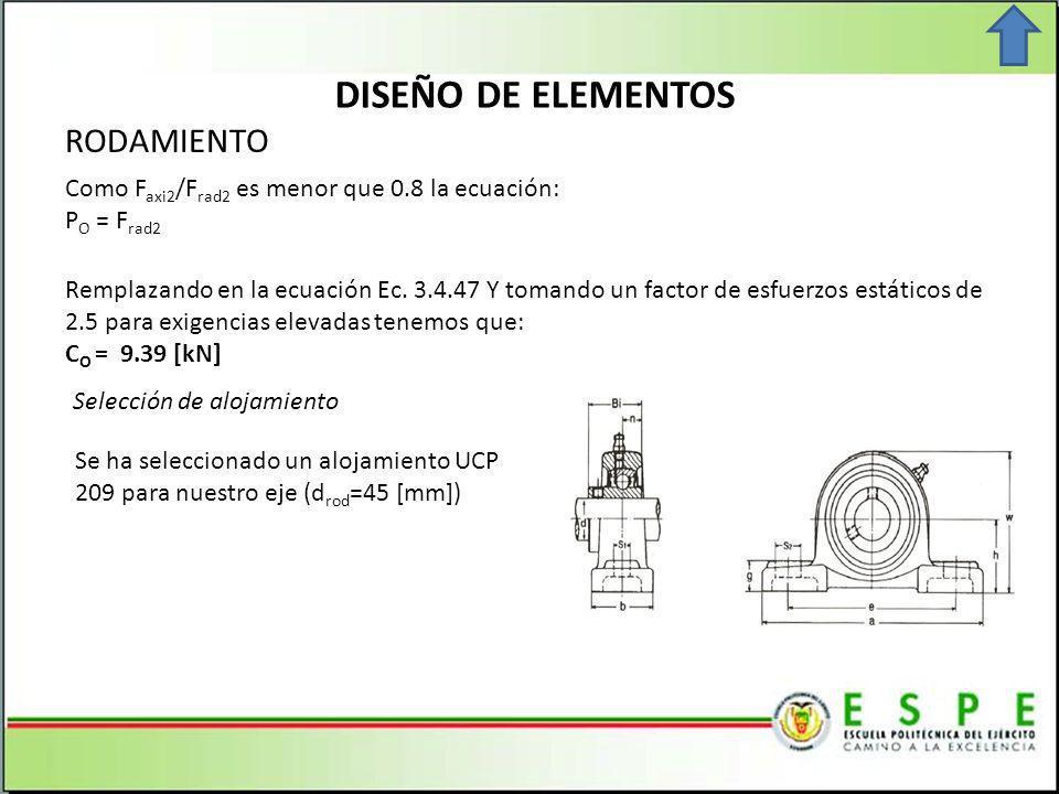 DISEÑO DE ELEMENTOS RODAMIENTO
