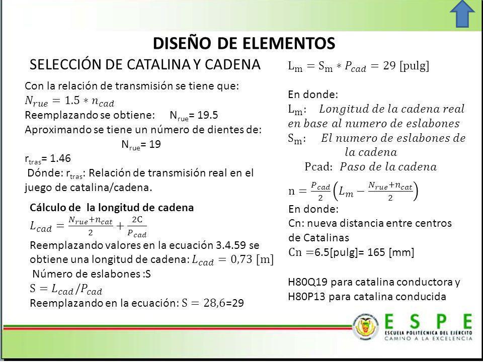 DISEÑO DE ELEMENTOS SELECCIÓN DE CATALINA Y CADENA