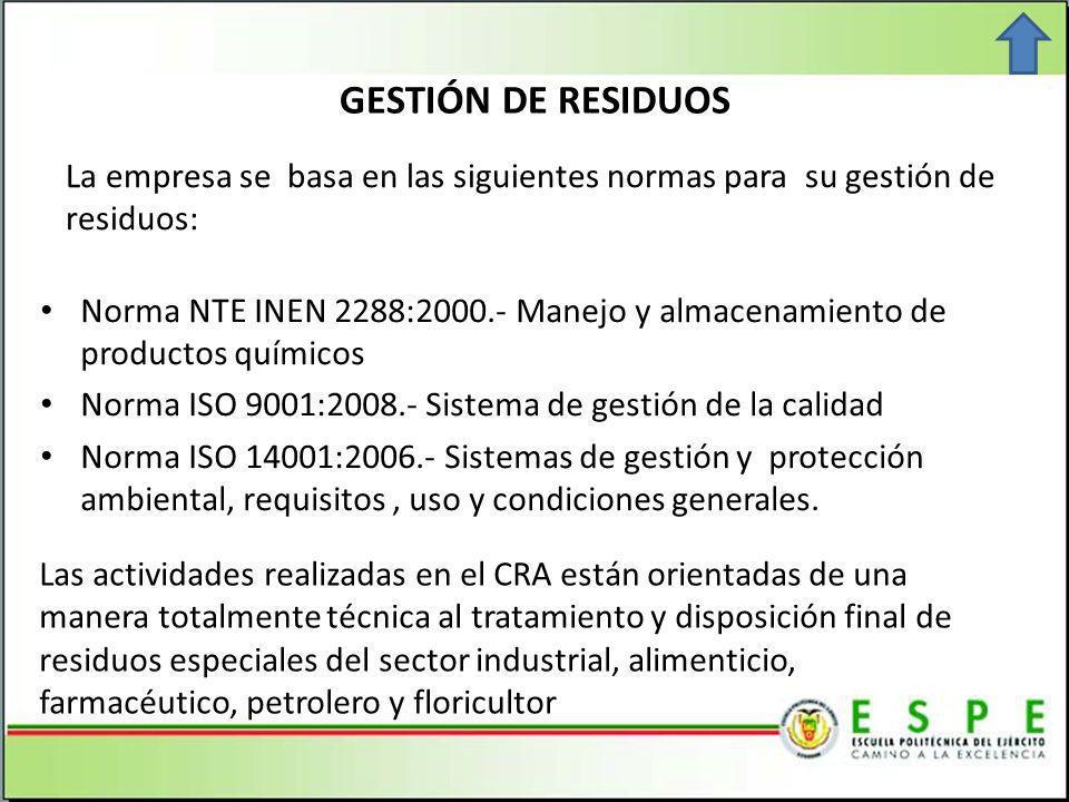 GESTIÓN DE RESIDUOS La empresa se basa en las siguientes normas para su gestión de residuos: