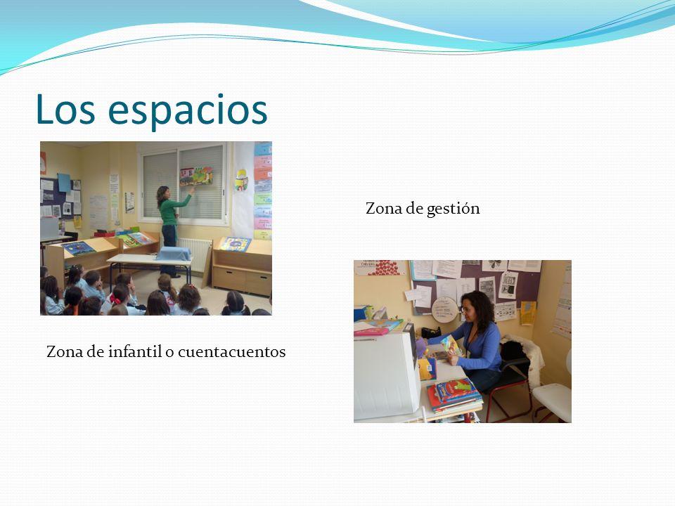 Los espacios Zona de gestión Zona de infantil o cuentacuentos