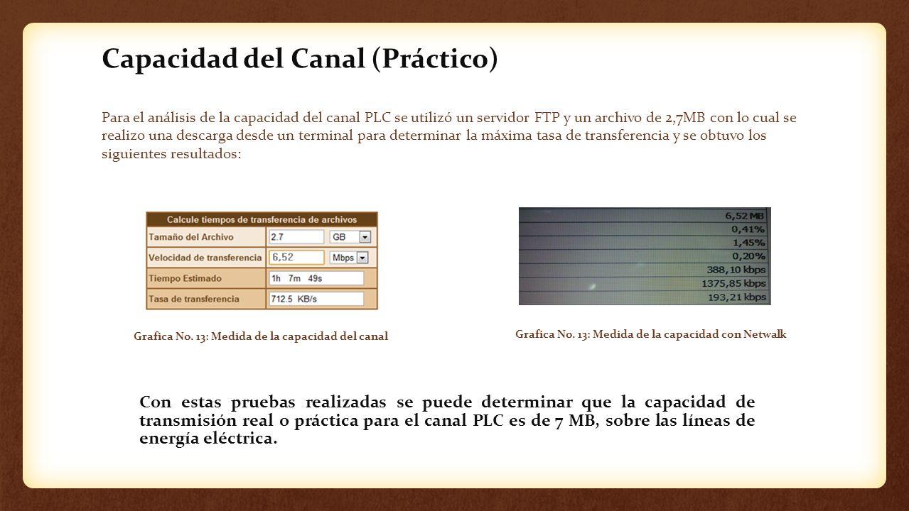 Capacidad del Canal (Práctico) Para el análisis de la capacidad del canal PLC se utilizó un servidor FTP y un archivo de 2,7MB con lo cual se realizo una descarga desde un terminal para determinar la máxima tasa de transferencia y se obtuvo los siguientes resultados: