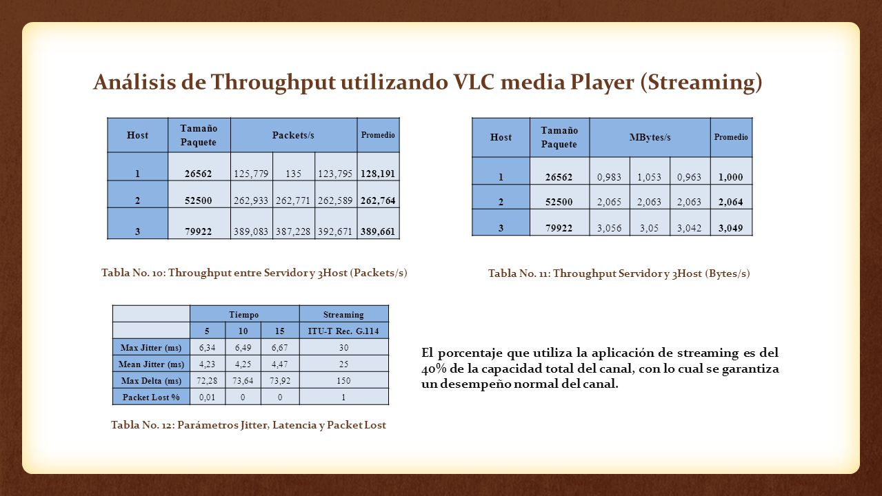 Análisis de Throughput utilizando VLC media Player (Streaming)