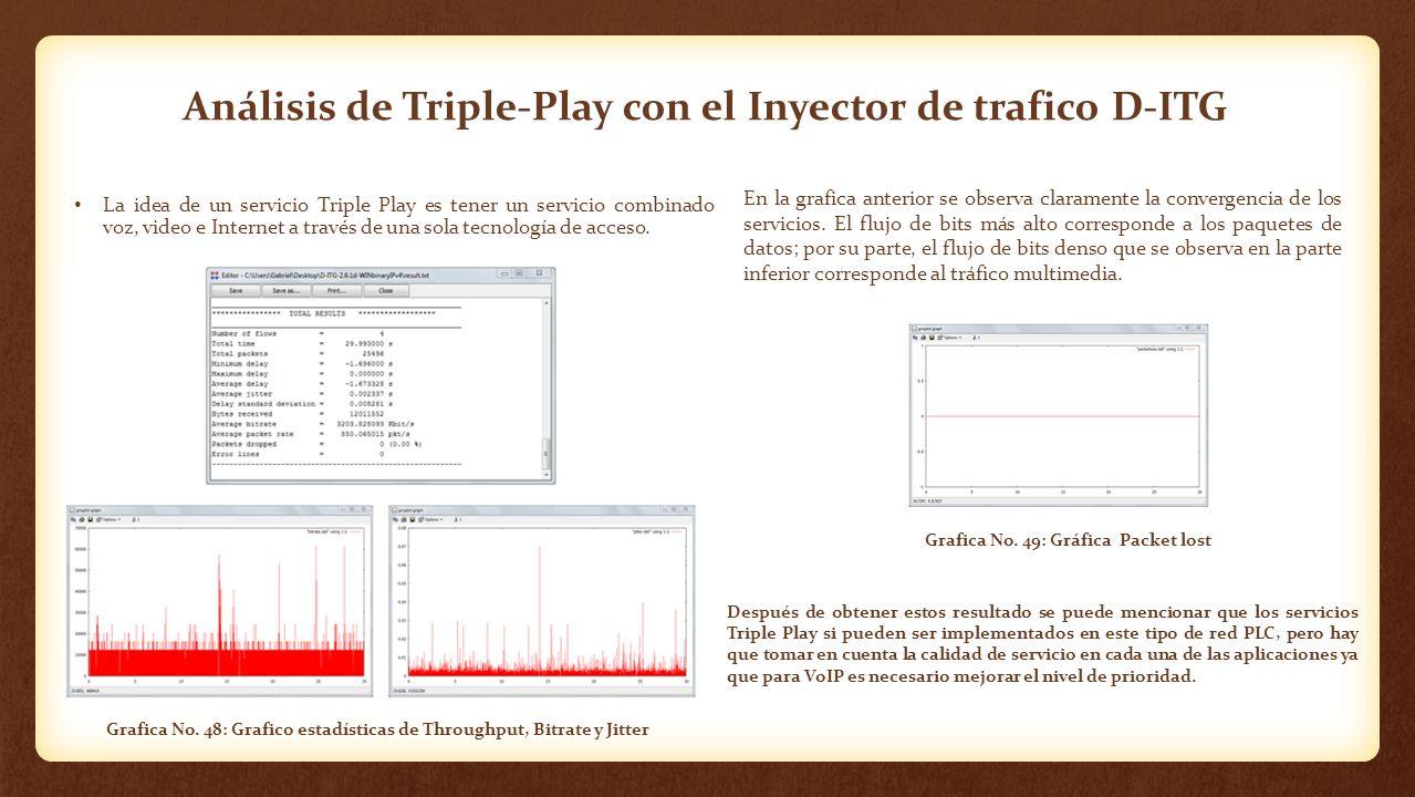 Análisis de Triple-Play con el Inyector de trafico D-ITG