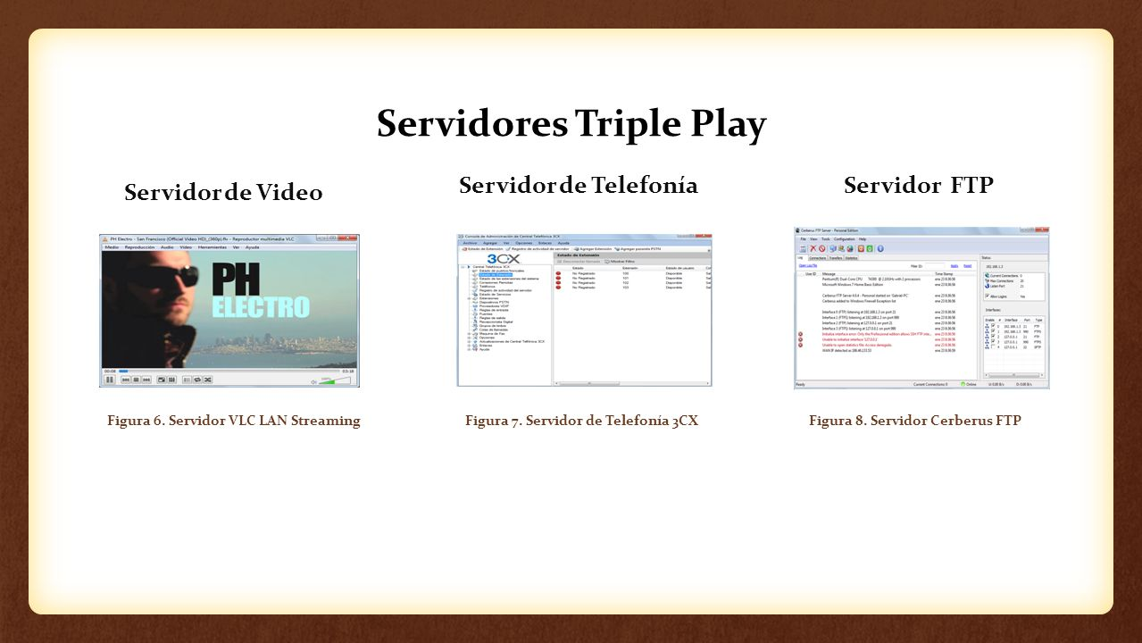Servidores Triple Play