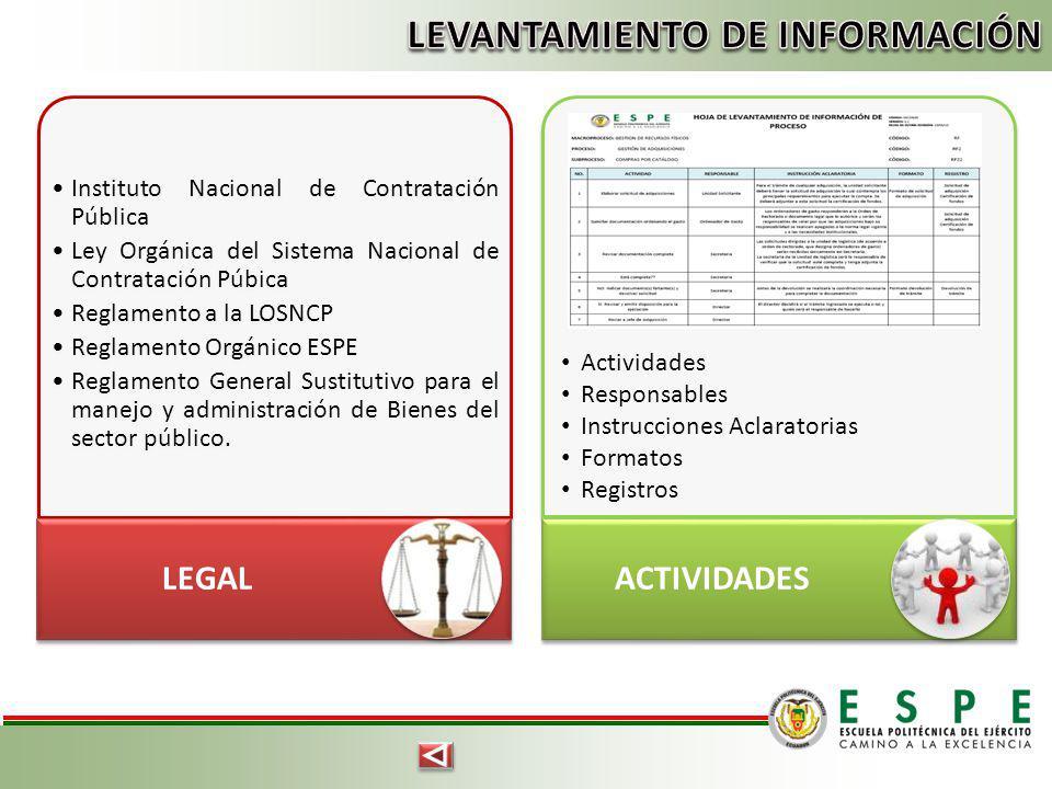 LEVANTAMIENTO DE INFORMACIÓN