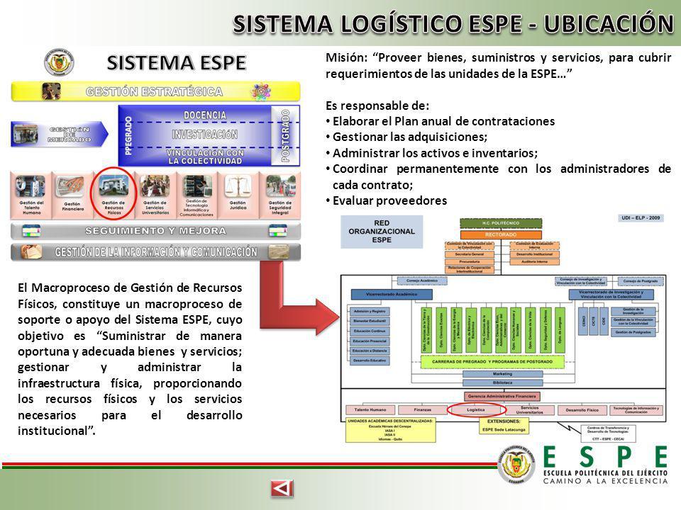 SISTEMA LOGÍSTICO ESPE - UBICACIÓN