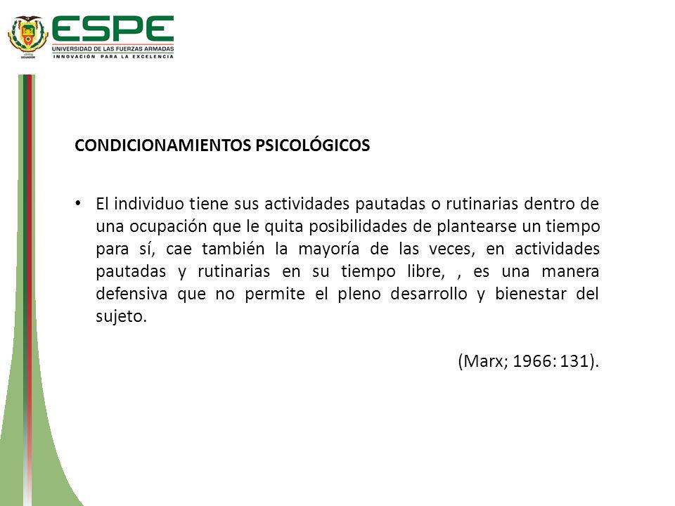CONDICIONAMIENTOS PSICOLÓGICOS
