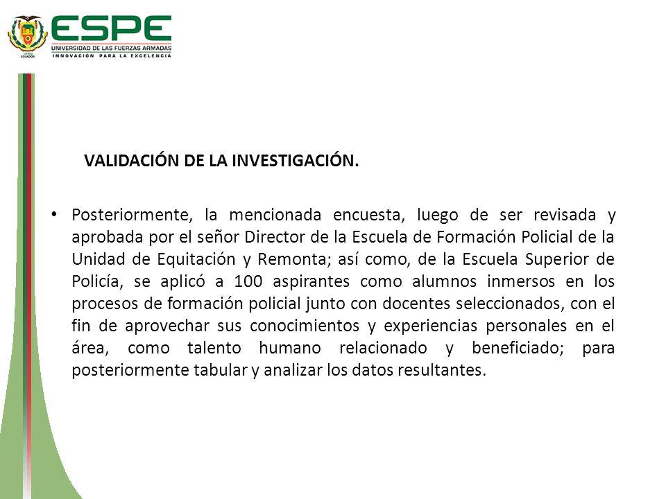 VALIDACIÓN DE LA INVESTIGACIÓN.