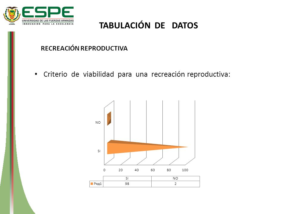 TABULACIÓN DE DATOS RECREACIÓN REPRODUCTIVA.
