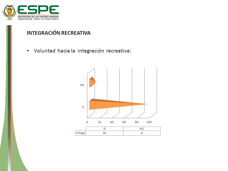 INTEGRACIÓN RECREATIVA