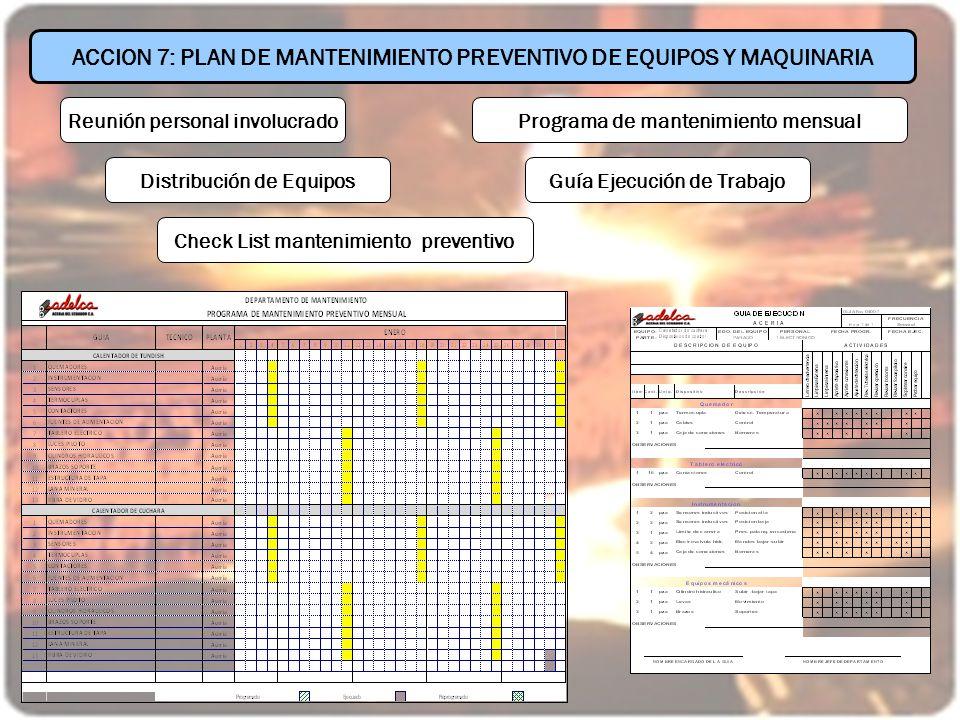 ACCION 7: PLAN DE MANTENIMIENTO PREVENTIVO DE EQUIPOS Y MAQUINARIA