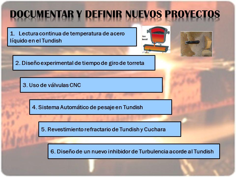 Documentar y definir nuevos proyectos