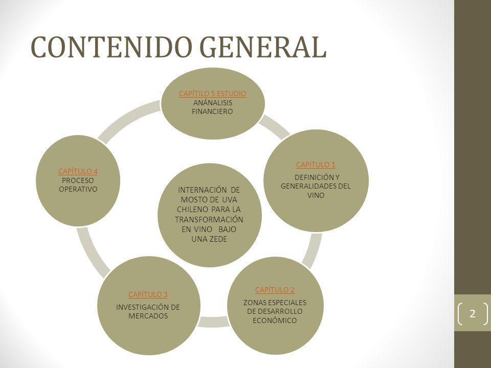CONTENIDO GENERAL INTERNACIÓN DE MOSTO DE UVA CHILENO PARA LA TRANSFORMACIÓN EN VINO BAJO UNA ZEDE.
