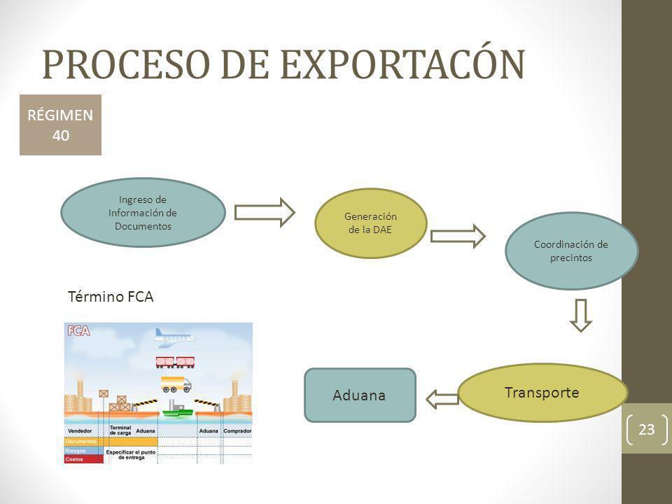 PROCESO DE EXPORTACÓN RÉGIMEN 40 Término FCA Transporte Aduana