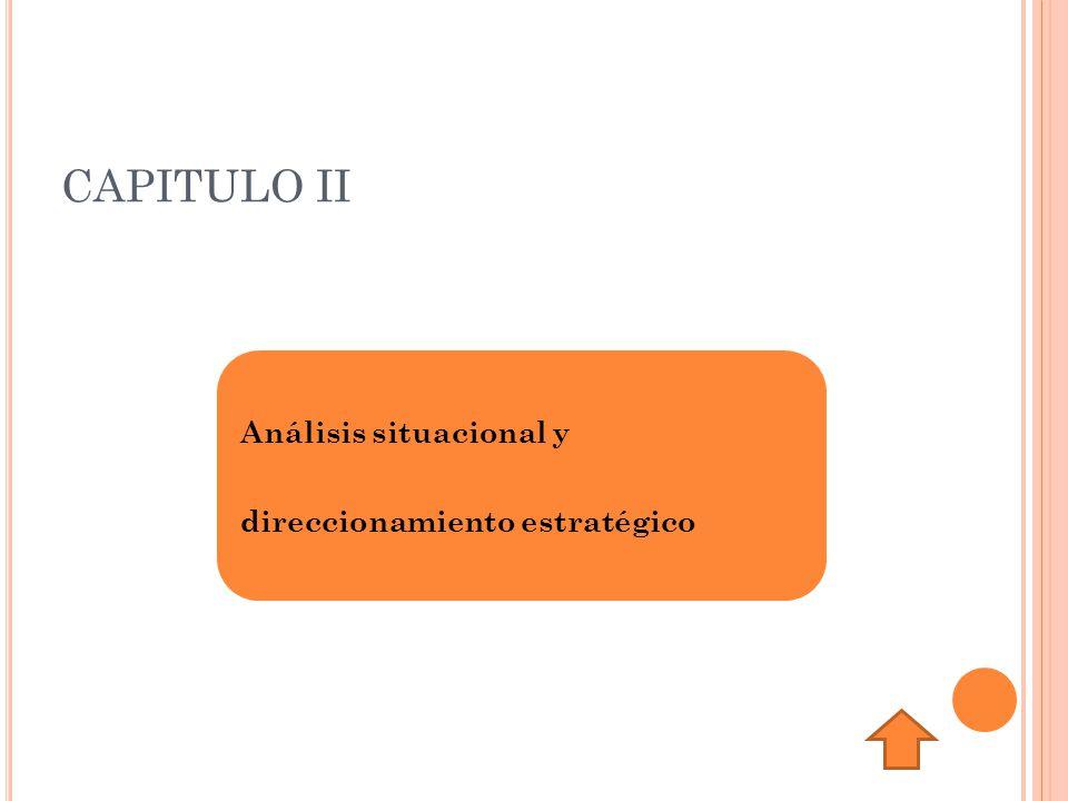 CAPITULO II Análisis situacional y direccionamiento estratégico