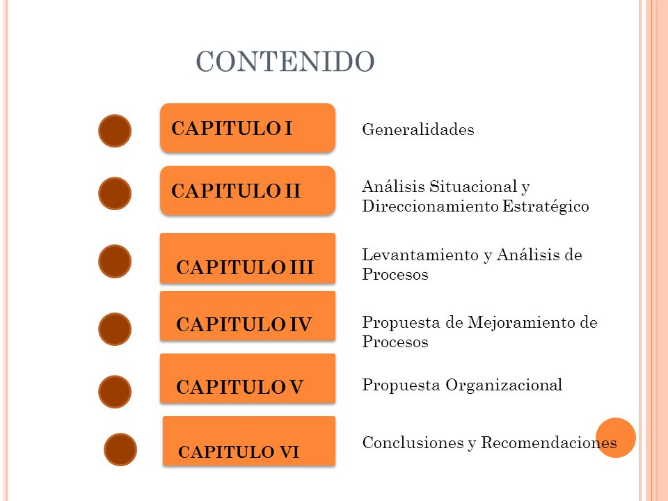 CONTENIDO CAPITULO I CAPITULO II CAPITULO III CAPITULO IV CAPITULO V