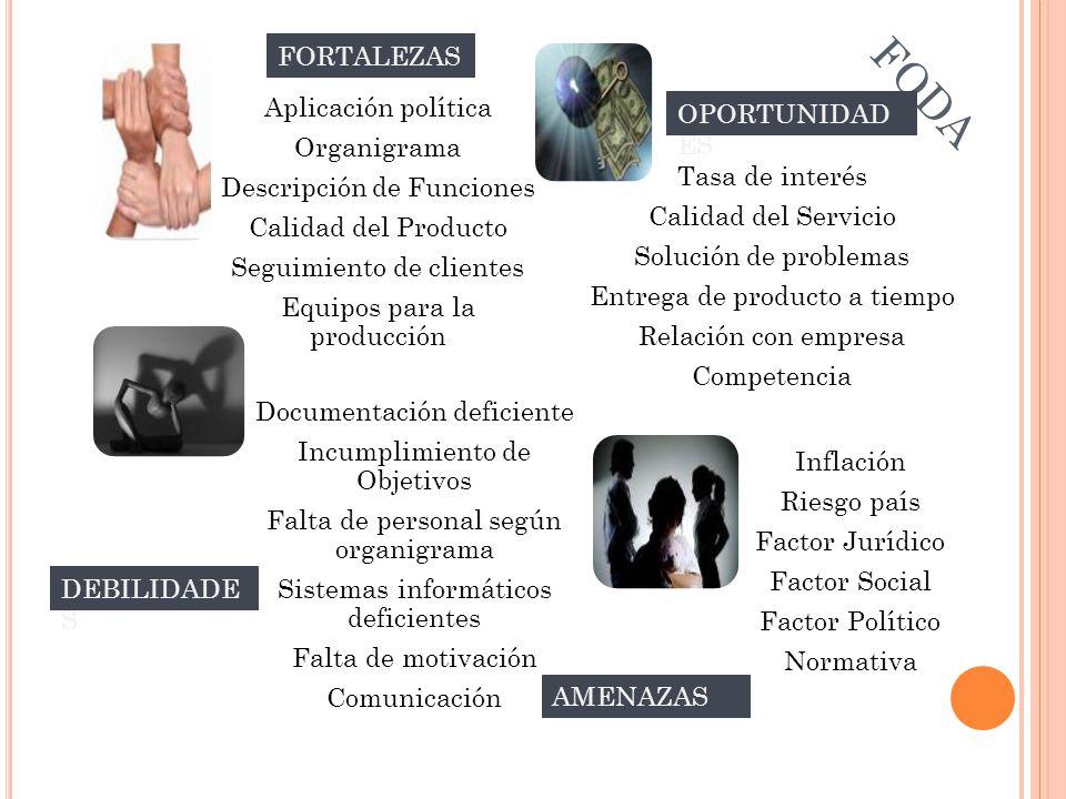 FODA Aplicación política Organigrama Descripción de Funciones