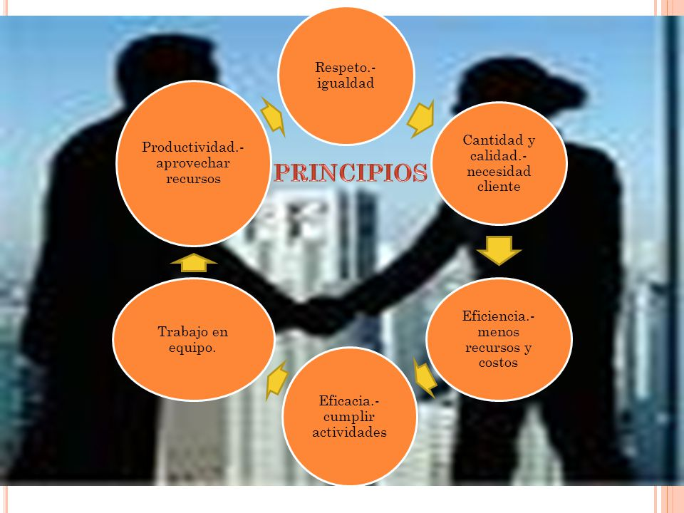 PRINCIPIOS PRINCIPIOS Respeto.- igualdad