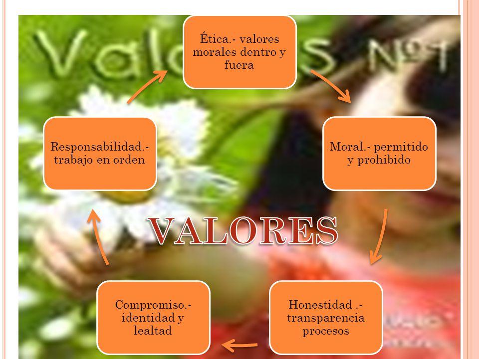VALORES VALORES Ética.- valores morales dentro y fuera