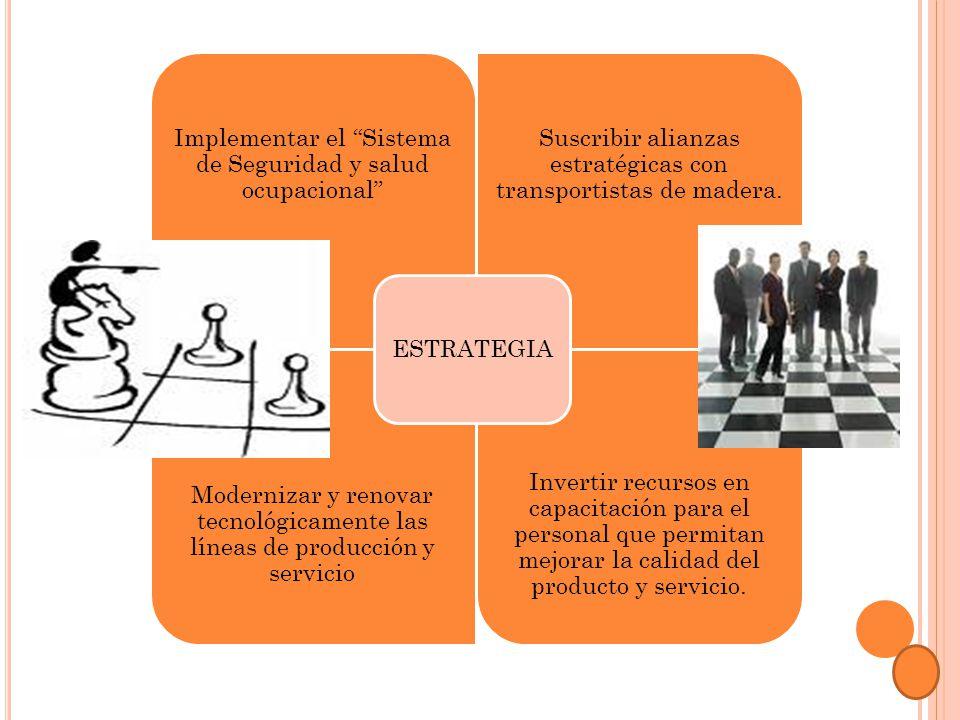 Implementar el Sistema de Seguridad y salud ocupacional