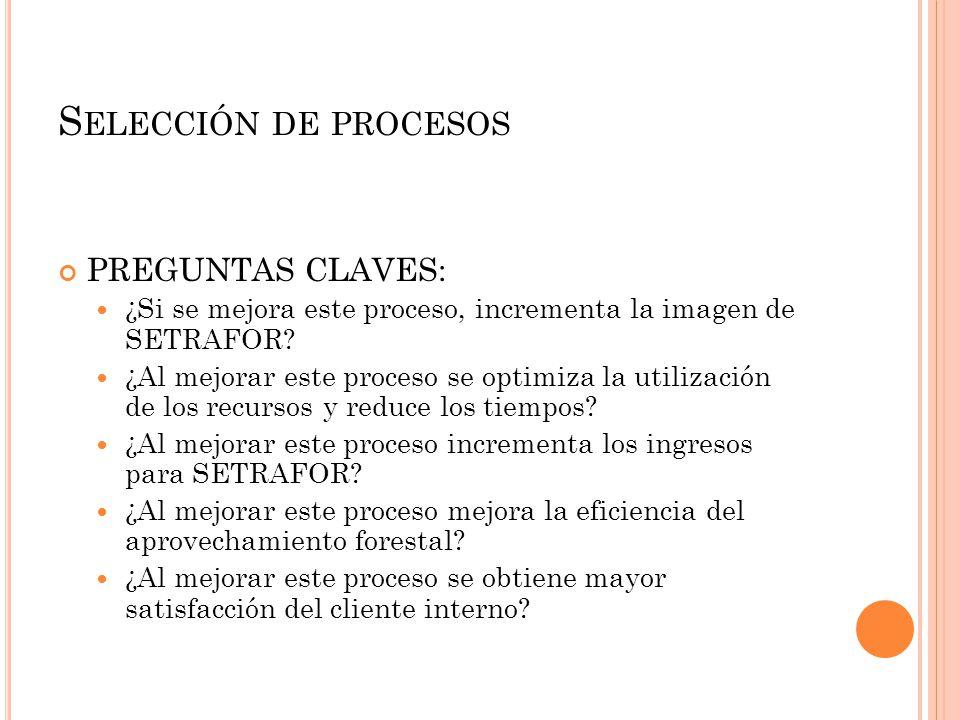 Selección de procesos PREGUNTAS CLAVES: