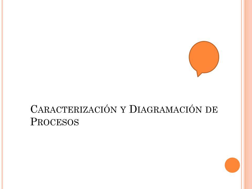 Caracterización y Diagramación de Procesos