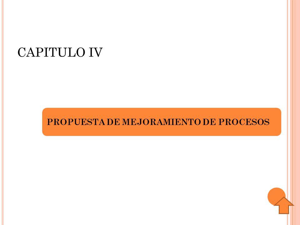 CAPITULO IV PROPUESTA DE MEJORAMIENTO DE PROCESOS