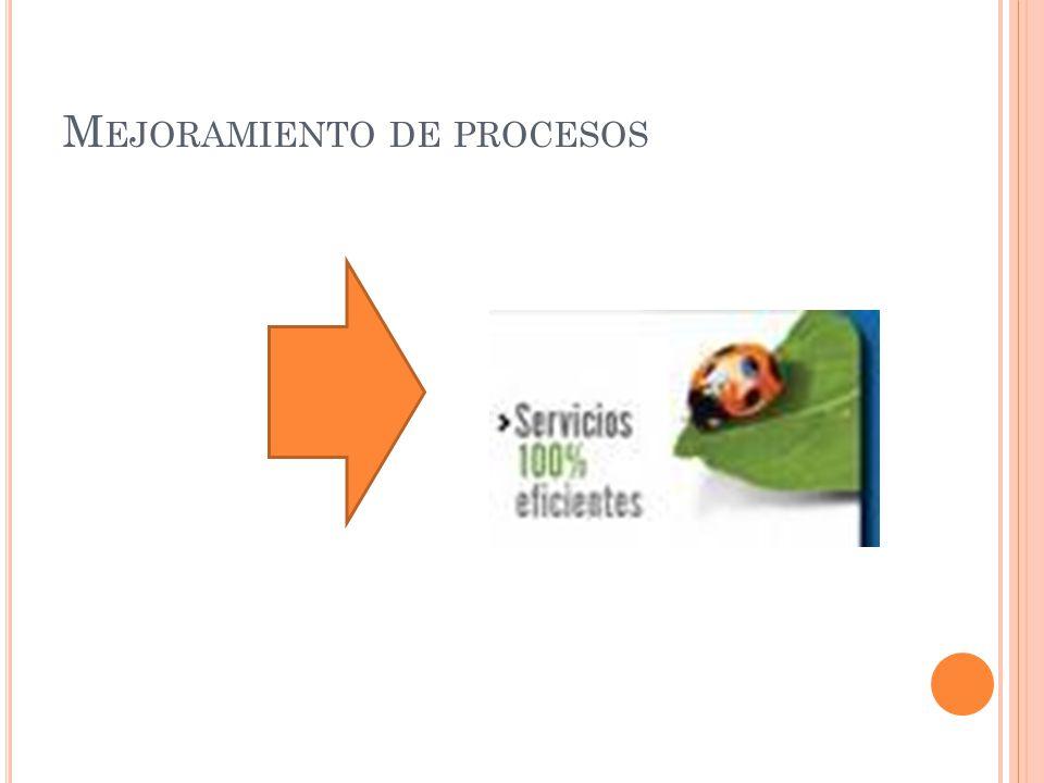 Mejoramiento de procesos