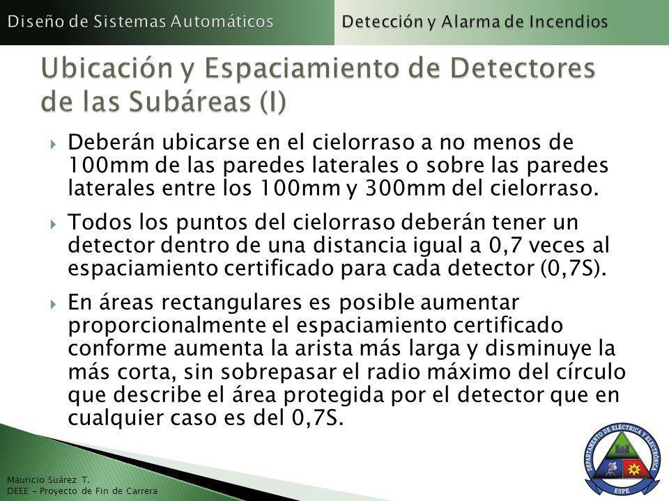 Ubicación y Espaciamiento de Detectores de las Subáreas (I)