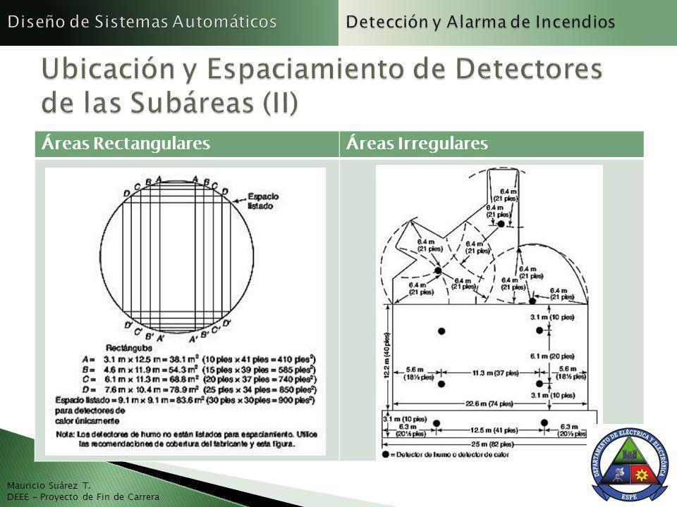 Ubicación y Espaciamiento de Detectores de las Subáreas (II)