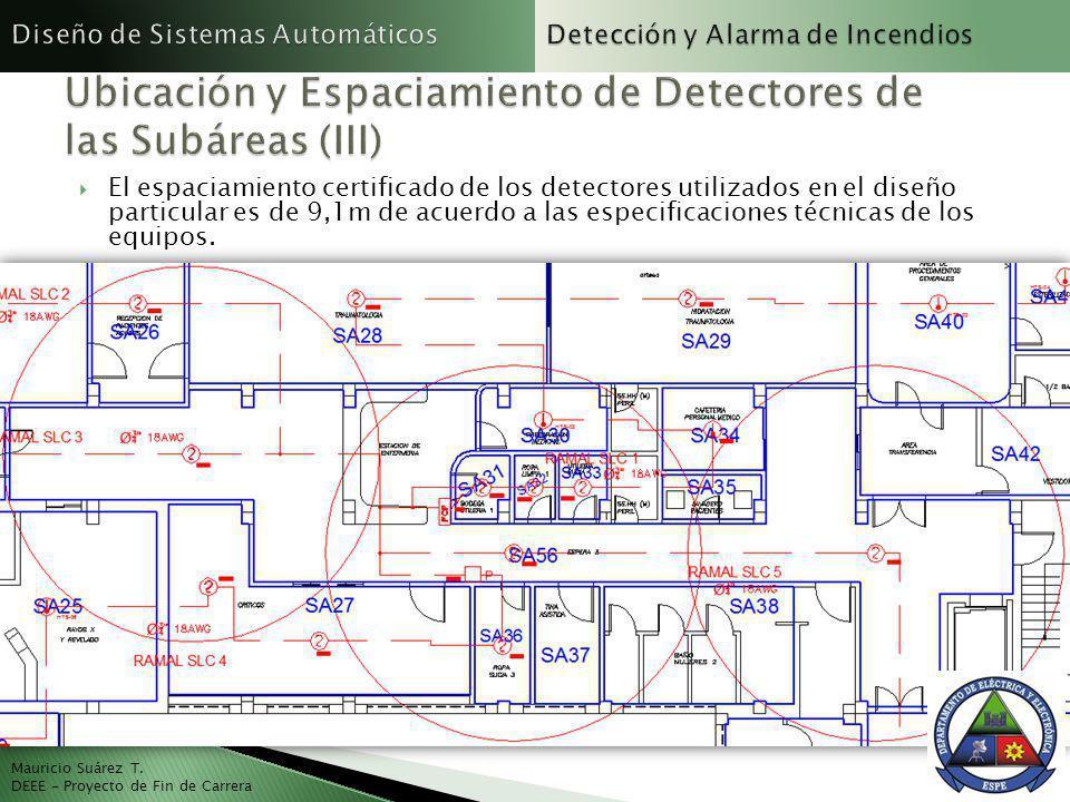 Ubicación y Espaciamiento de Detectores de las Subáreas (III)