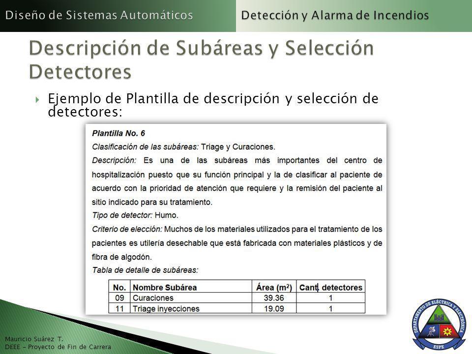 Descripción de Subáreas y Selección Detectores