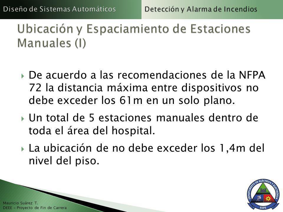 Ubicación y Espaciamiento de Estaciones Manuales (I)