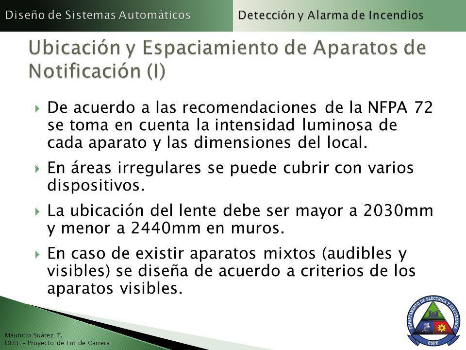 Ubicación y Espaciamiento de Aparatos de Notificación (I)