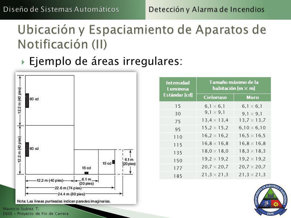 Ubicación y Espaciamiento de Aparatos de Notificación (II)