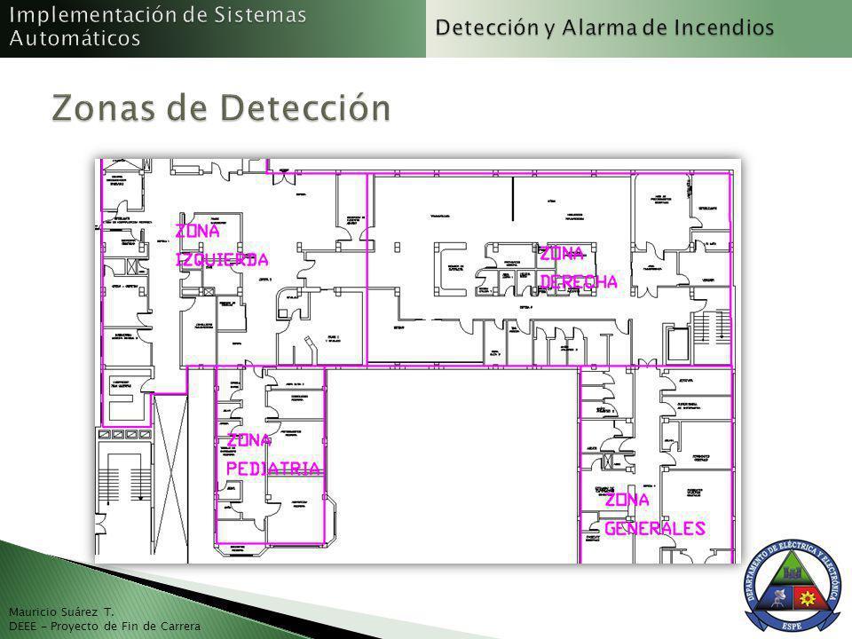 Zonas de Detección Implementación de Sistemas Automáticos