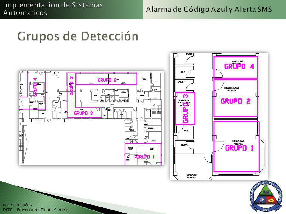 Grupos de Detección Implementación de Sistemas Automáticos