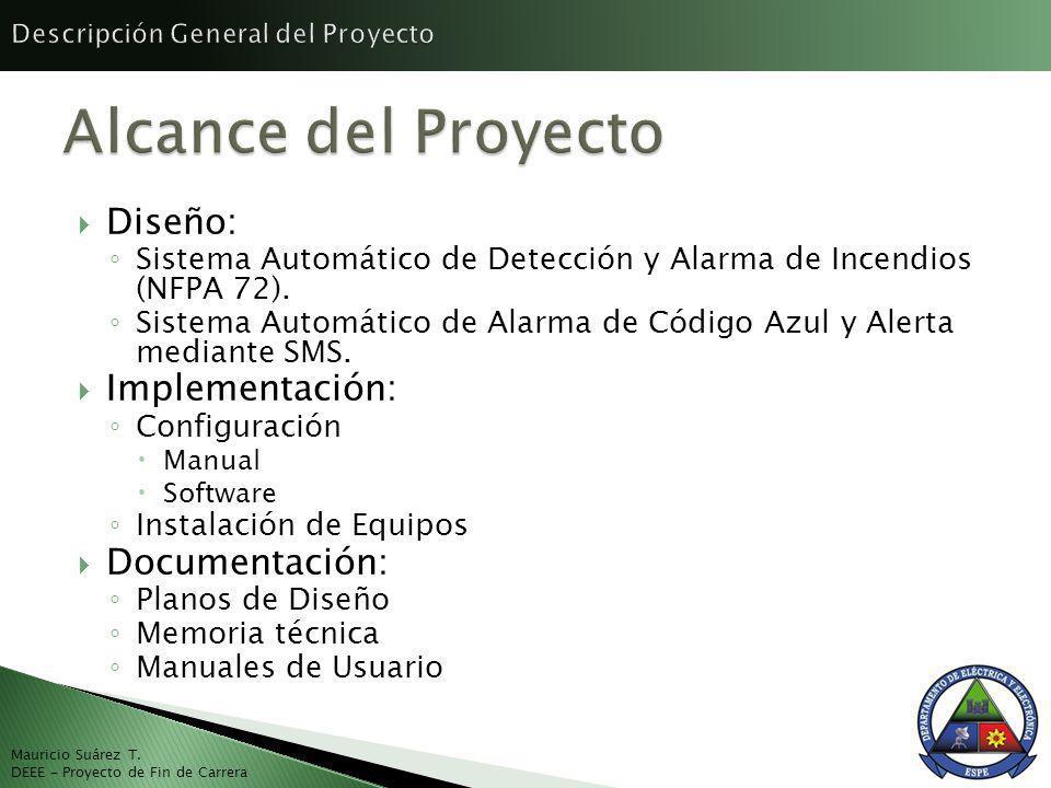 Alcance del Proyecto Diseño: Implementación: Documentación: