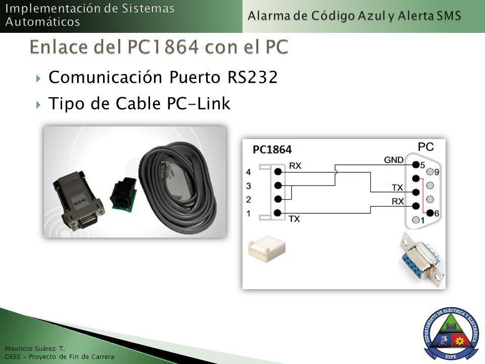 Enlace del PC1864 con el PC Comunicación Puerto RS232
