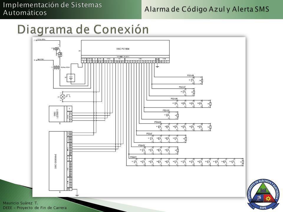 Diagrama de Conexión Implementación de Sistemas Automáticos