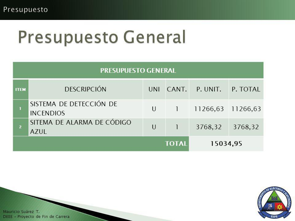 Presupuesto General Presupuesto PRESUPUESTO GENERAL DESCRIPCIÓN UNI