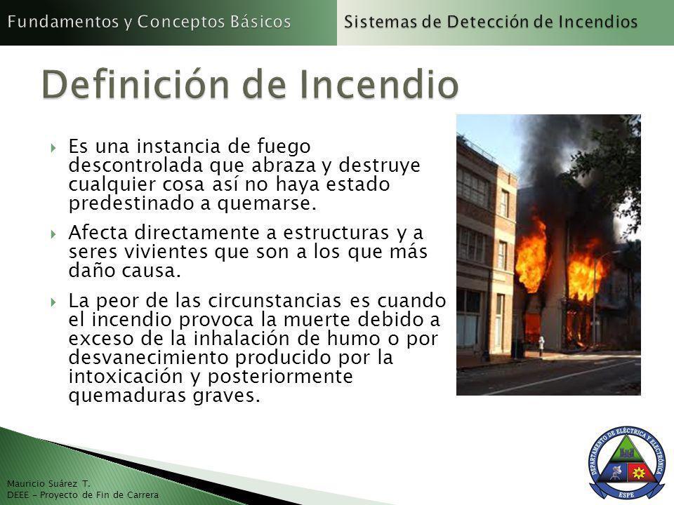 Definición de Incendio