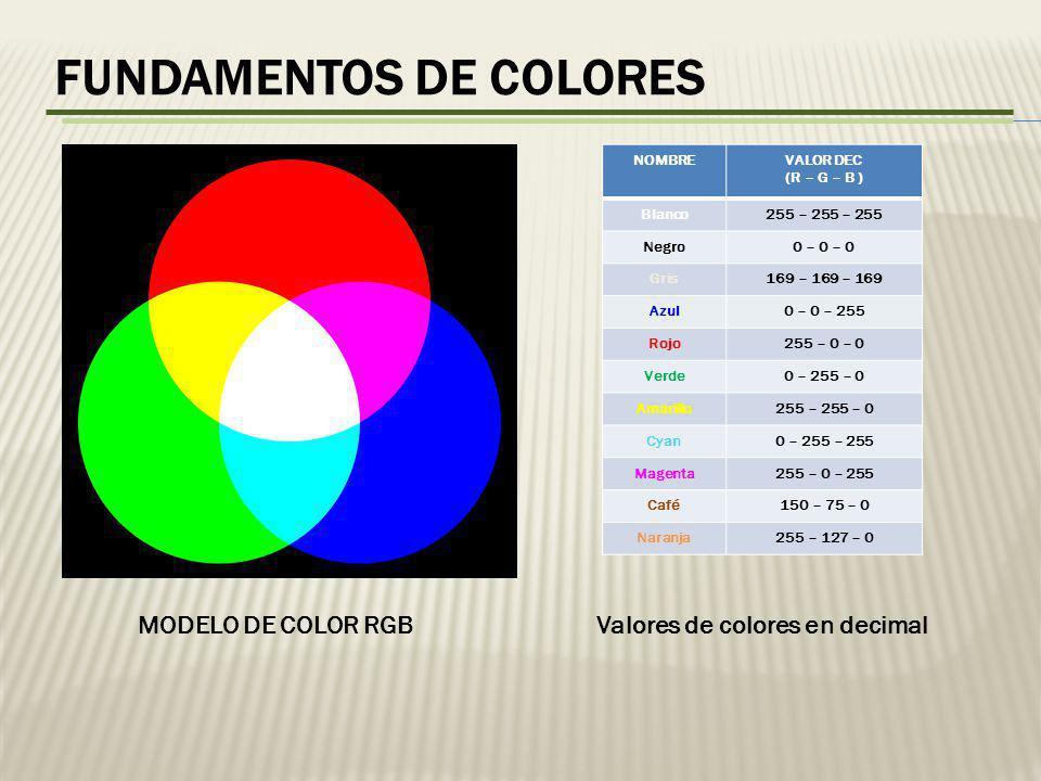 Fundamentos de colores